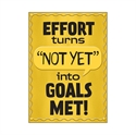 Picture of Effort Turns Not Yet into Motivational Chart